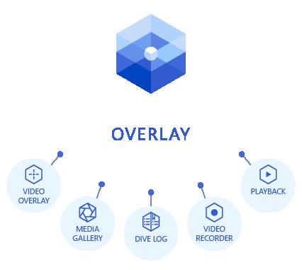 Overlay - Abyssal